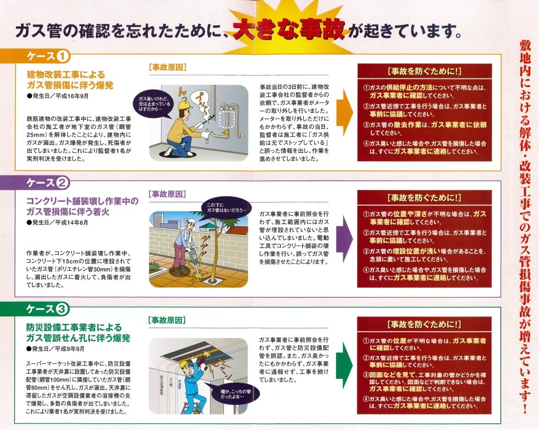 ガス 協会 コミュニティー 日本